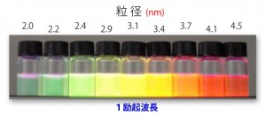 NS Materials inc